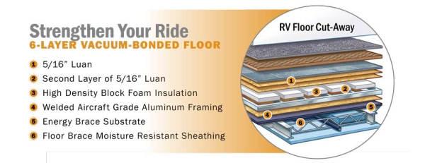 6-layer Vacuum Bonded Flooring